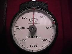 hand(0.0), watch(0.0), speedometer(0.0), tachometer(0.0), tool(1.0), gauge(1.0), measuring instrument(1.0),