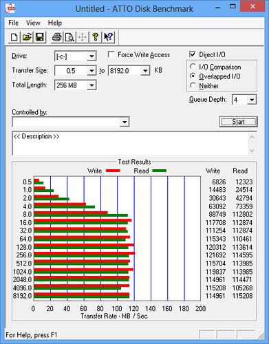 Đánh giá chi tiết AusPro BU201LA - Laptop doanh nhân đa nhu cầu sử dụng - 61653