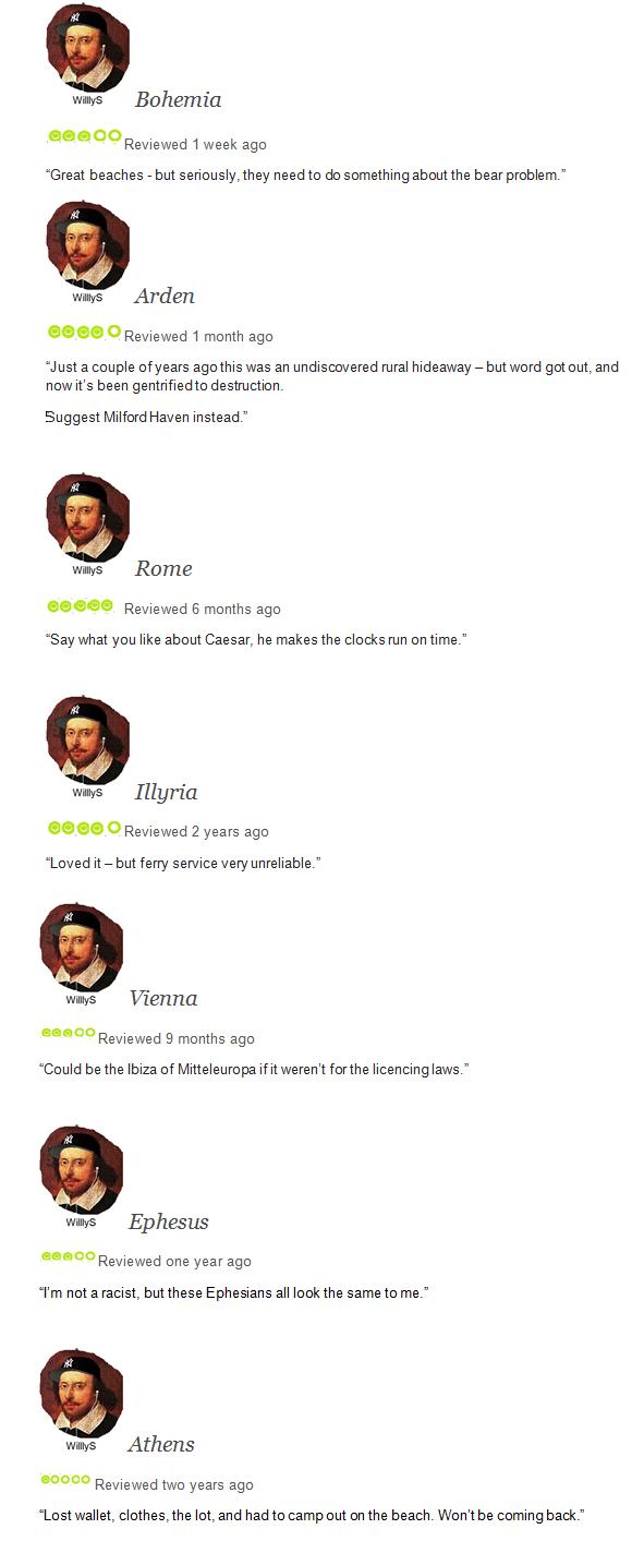 Shakespeare trolls Tripadvisor