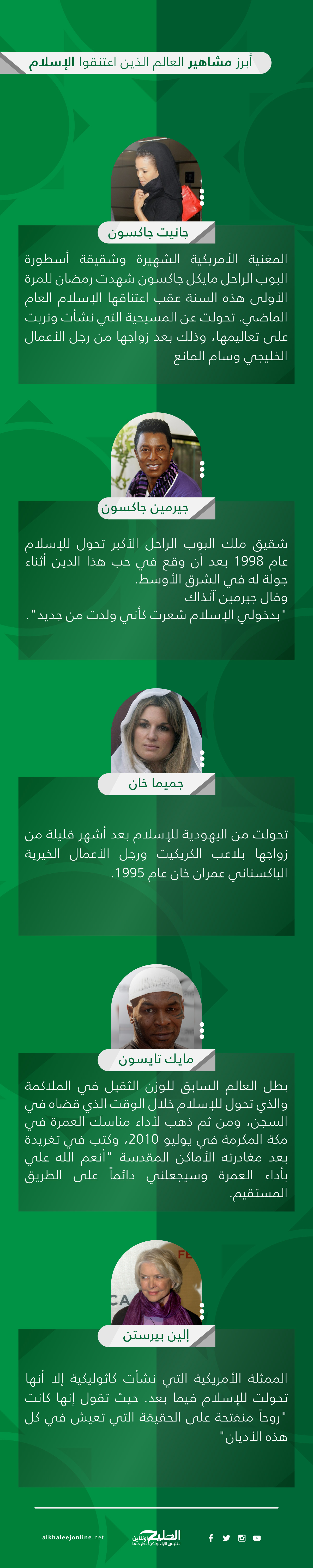 islamic-famous infograph