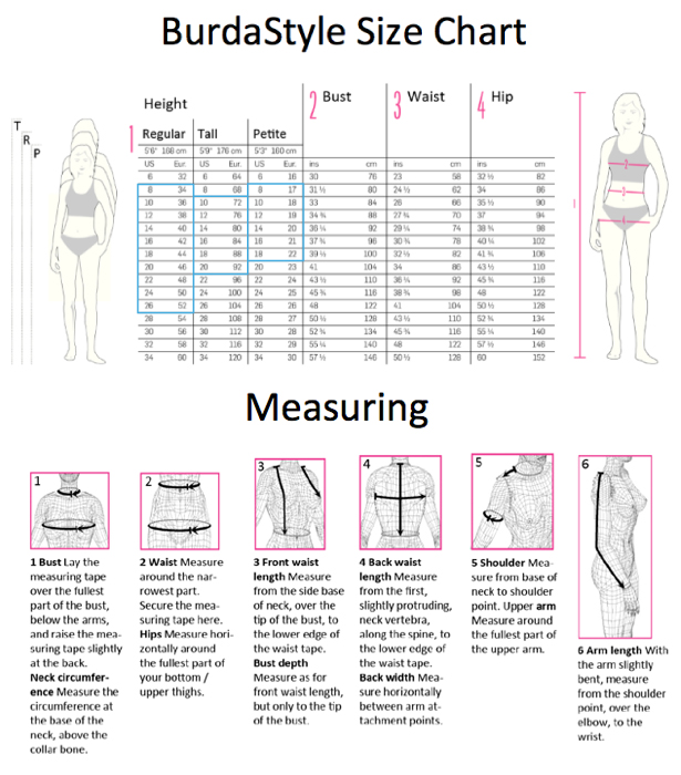 What is my pattern size sewing blog burdastyle com