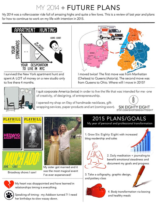 2014 Review + 2015 plans-page-0