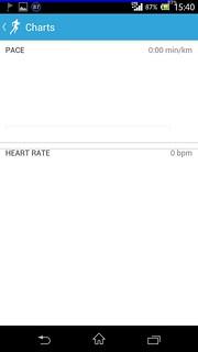 20141116_RunKeeper(Running)charts
