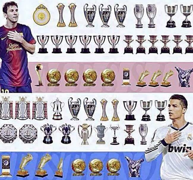 Cristiano Vs Messi All Time Trophies