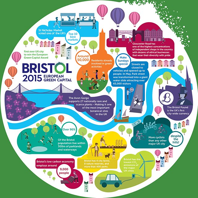 Bristol-2015-Infographic