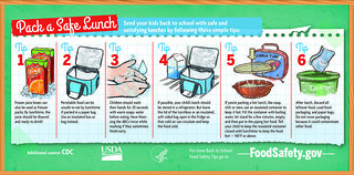 Back to School - Pack a Safe Lunch