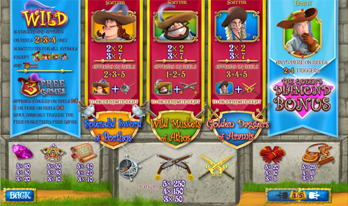 The Three Musketeers Bonus Slots - Free to Play Demo Version