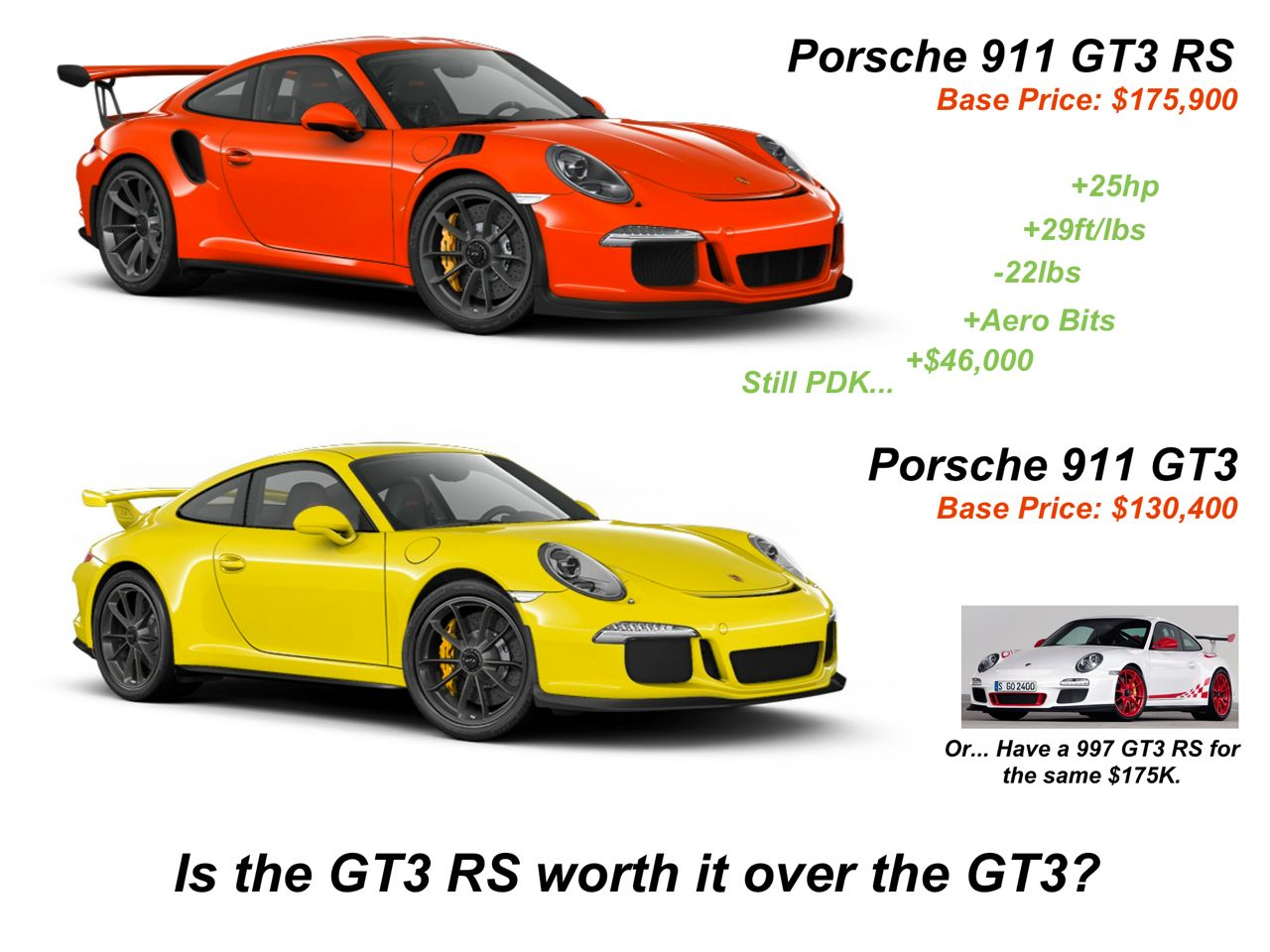 why do i feel so meh about the 2016 porsche 911 gt3 rs mind over motor. Black Bedroom Furniture Sets. Home Design Ideas