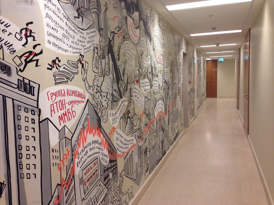 mural msk