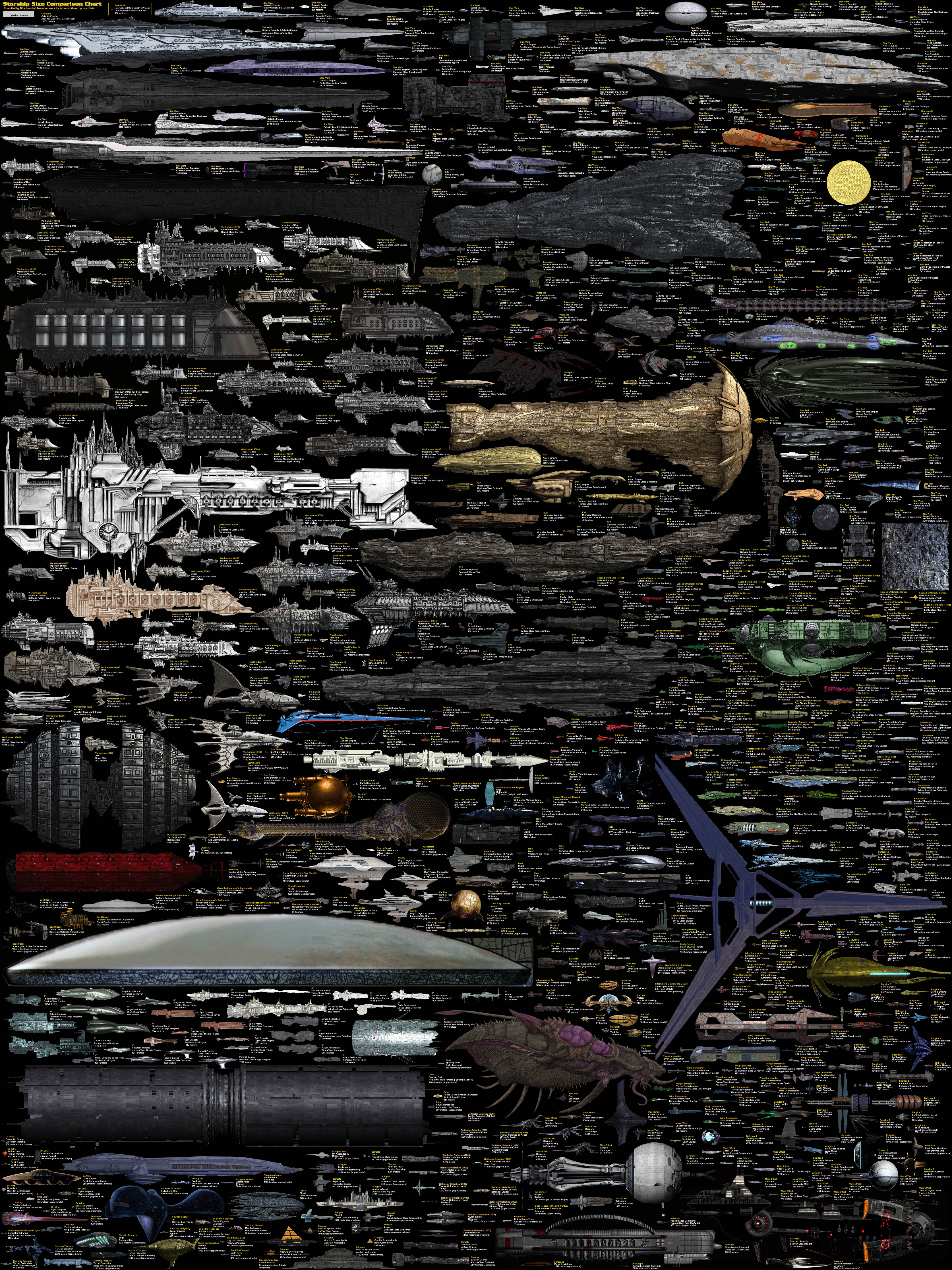 size_comparison___science_fiction_spaceships_by_dirkloechel-d6lfgdf