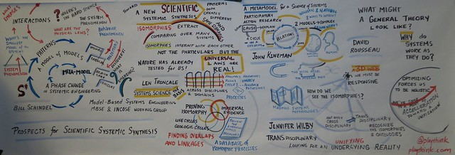 Plenary 08 ProspectsForScientificSystemicSynthesis