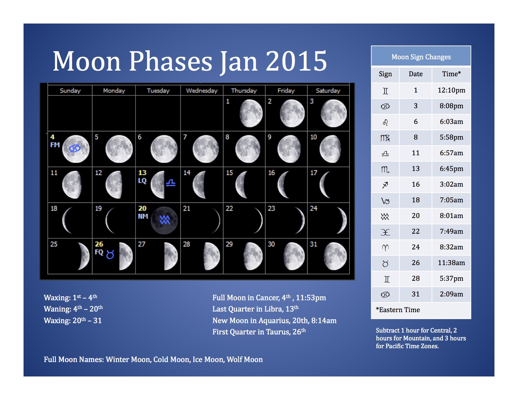 January 2015 Moon Phases Or Moon Schedule .January 2016 Moon Calendar ...