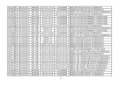 63件拘留案清单_页面_3