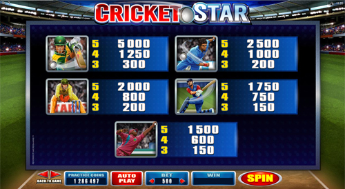 free Cricket Star slot payout