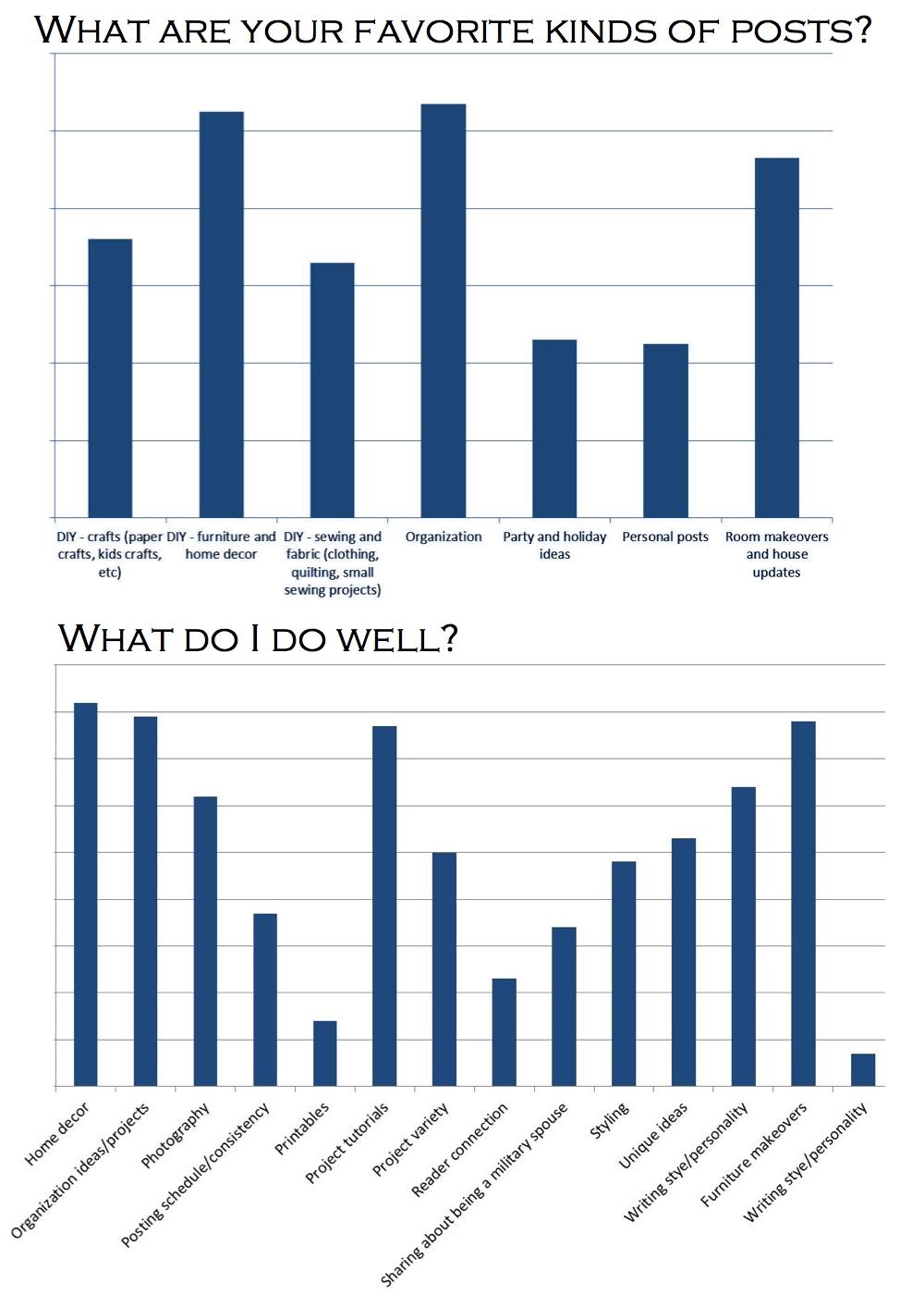 Reader Survey Graphics-008
