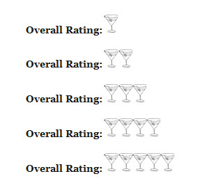 The Peach Martinis Rating Scale