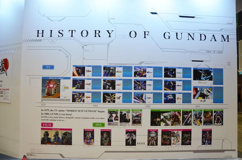 AFA SG Gundam 2