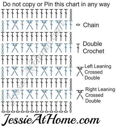 Stitchopedia-Crochet-Crossed-Doubles-Chart