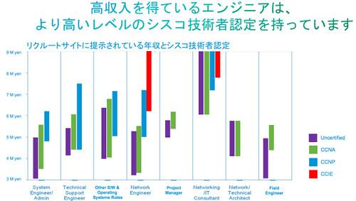 2011_Japan_Salary_Data_Slides_ja.pdf 2015-01-13 15-09-05