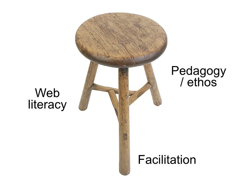 Three legs to the Webmaker Clubs stool?