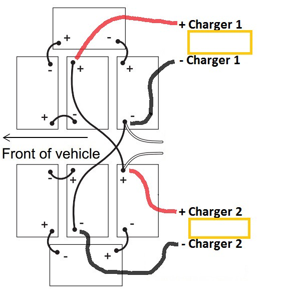 rangerforums net polaris ranger forum dual 48v chargers or dual 4 bank chargers