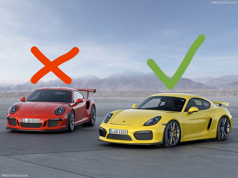 Porsche Cayman Vs Autos Post