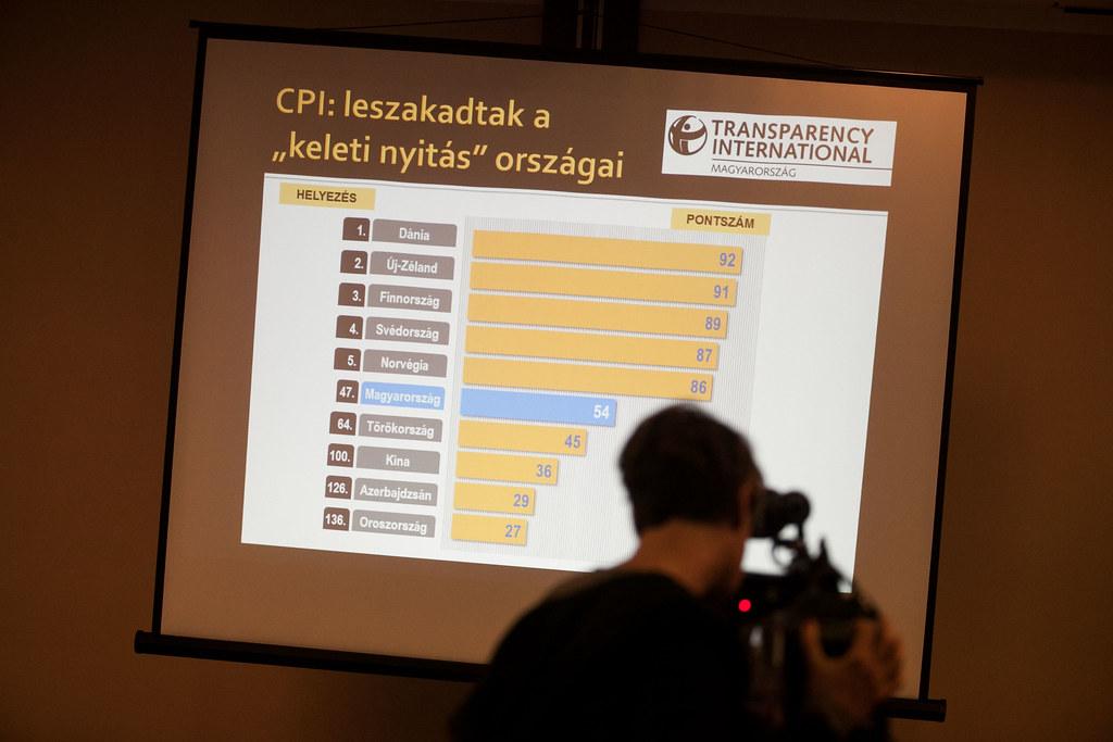 Transparency International Korrupciós Percepciós Index sajtótájékoztató