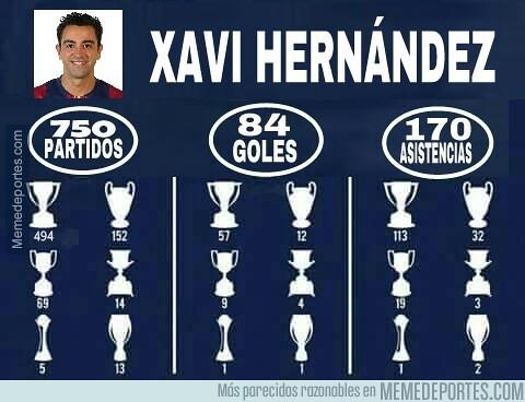 Números de Xavi Hernández tras su partido número 750, brutal