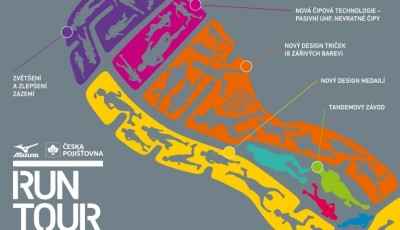 RunTour odhalila termíny závodů 2015
