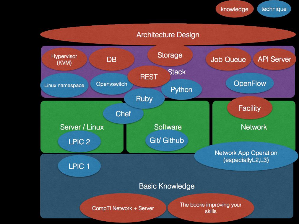 TechnicalMap2