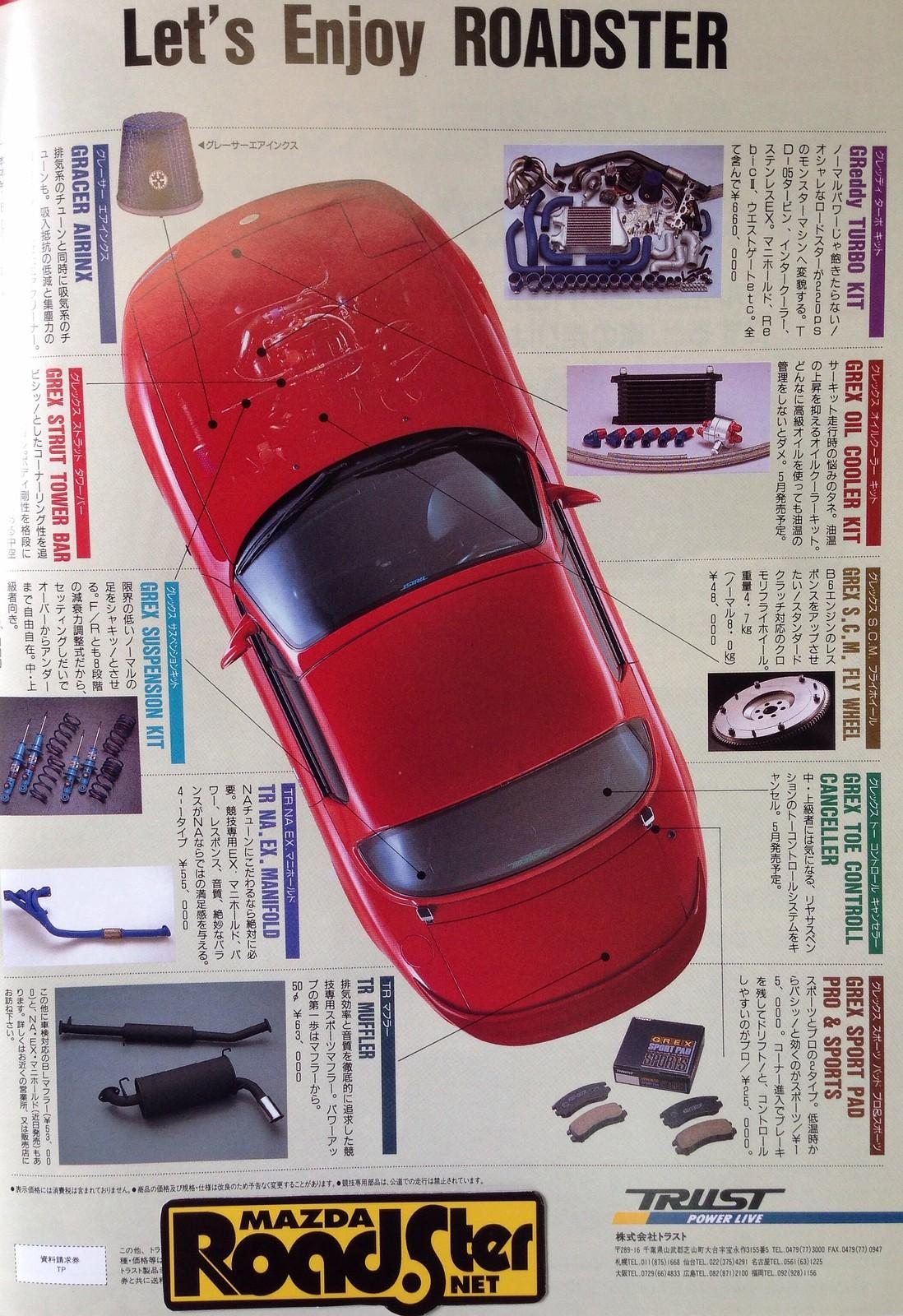 GReddy / Trust Japan Miata Parts [Archive] - MazdaRoadster net
