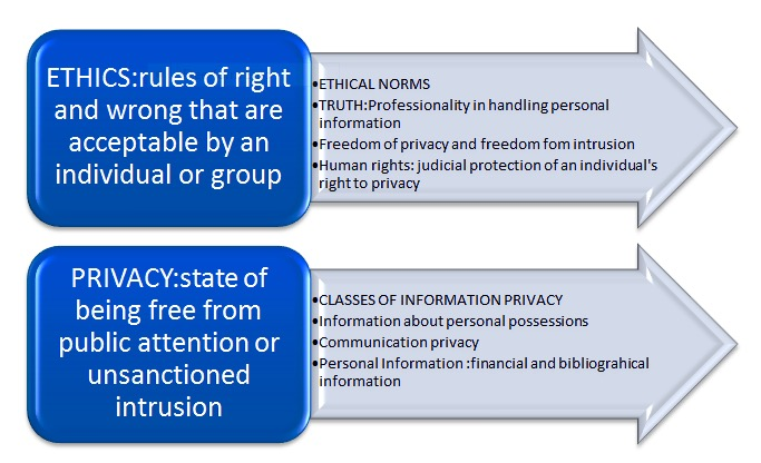 invasion of privacy laws in nigeria Such provisions build on existing legislation in nigeria, but go much further: while  the colonial-era  of association, expression, privacy, and the highest attainable  standard of health prevent arbitrary  invasion of privacy.