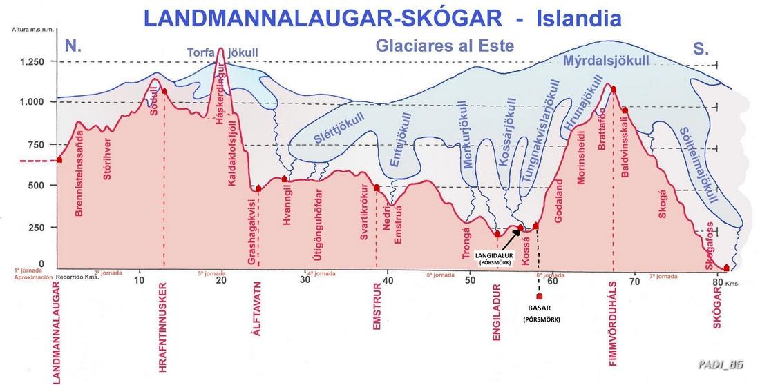 Trekking Viajes Landmannalaugar De Sobre Skogar Diarios El lJFKTc1