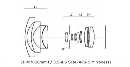 Запатентованная схема объектива Canon EF-M 9-18 f/3.5-4.5 STM