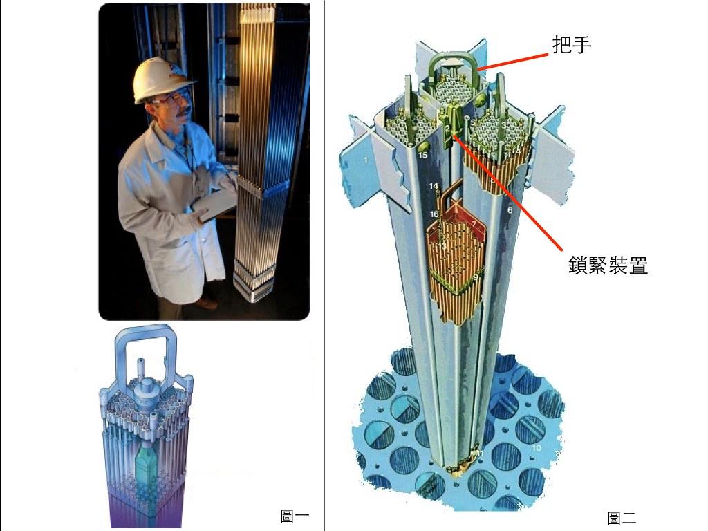 圖一為ATRIUM-10燃料束照片及模型,圖二為燃料束放置示意圖。(圖片出處:圖一自亞瑞華公司,圖二自世界核能協會)