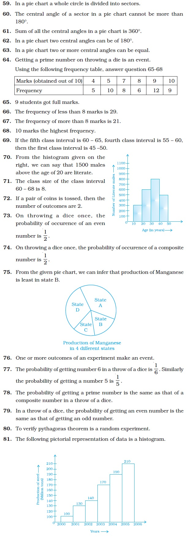Class 8 important questions for maths data handling aglasem schools class 8 important questions for maths data handling nvjuhfo Gallery