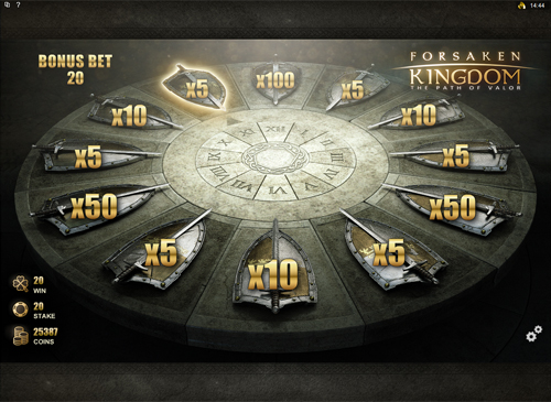 Forsaken Kingdom Round Table Feature