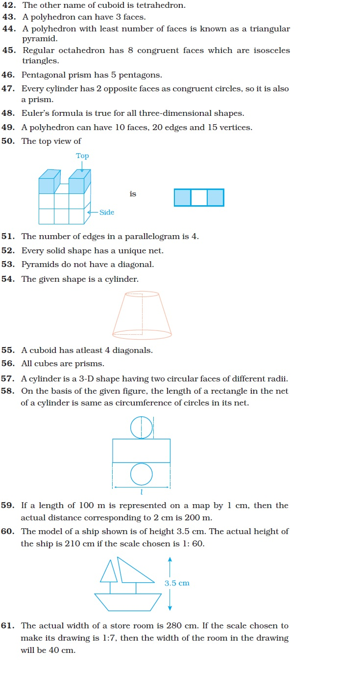 Class 8 Important Questions for Maths - Visualising Solid ...
