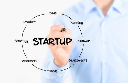 bigstock-Startup-Diagram-Structure-568452111-1200x780