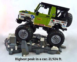 Record Breaking Suzuki Samurai