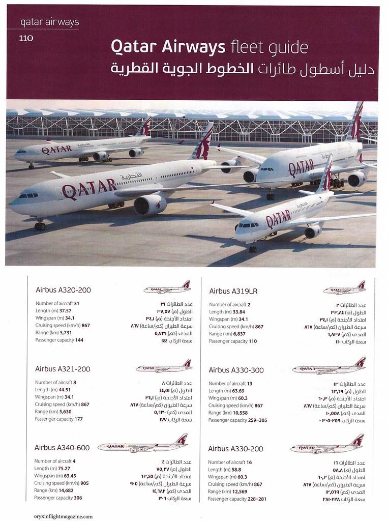 qatar airways fleet 1