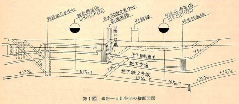 地下鉄日比谷線と日比谷地下自動車道と三原橋の関係