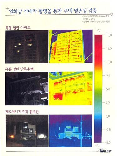 熱像攝影。 一、二張圖顯示,暖氣外洩,所以屋外溫度高;第三張圖片顯示,綠建築有效減少空調外洩