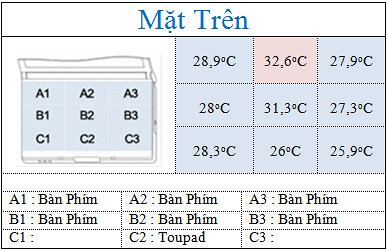 Đánh giá chi tiết AusPro BU201LA - Laptop doanh nhân đa nhu cầu sử dụng - 61658