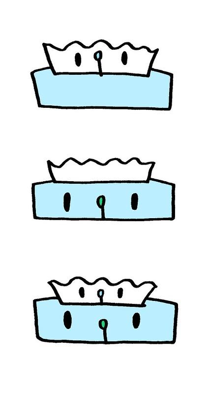 ティッシュむー3種