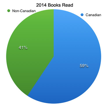 books-nation