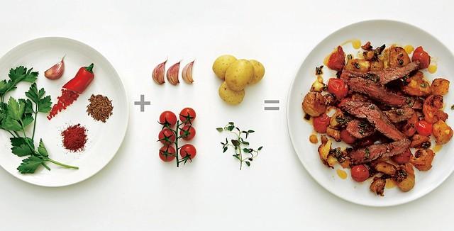 Skirt Steak with Potatoes and Chimichurri
