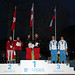15th FAI World Para-Ski Championships