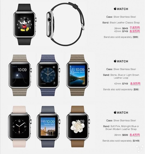 price_applewatch