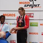 2009 CH Migrossprint